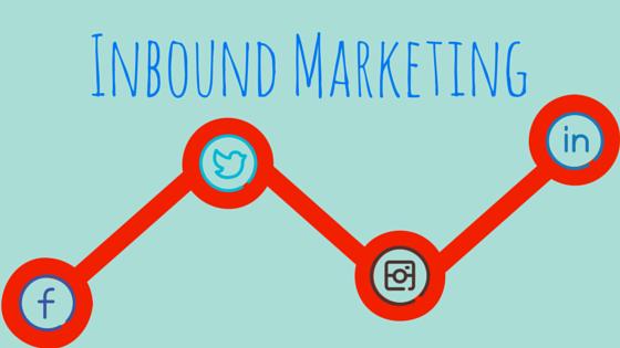 inbound marketing making process